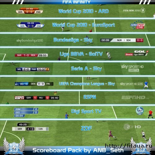 Scoreboard Pack by ANB Seth