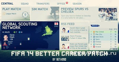 FIFA 14 Better Career Patch by Beta990