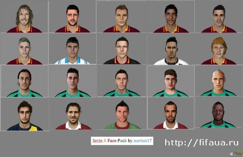 FIFA 14 SERIE A Face Pack 1 by aurion17