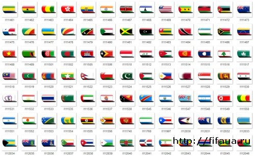 FIFA Infinity World Cup Patch - All National Team Logos For Official World Cup 2014 Scoreboard