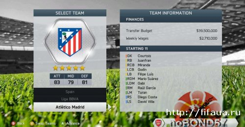 Intro dan Background Career Baru FIFA 14