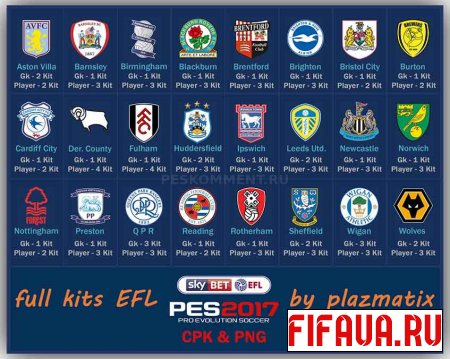 Sky Bet Championship 2016-17 by Plazmatix